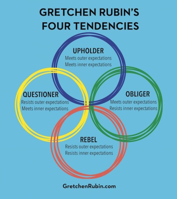 Gretchen Rubin's The Four Tendencies