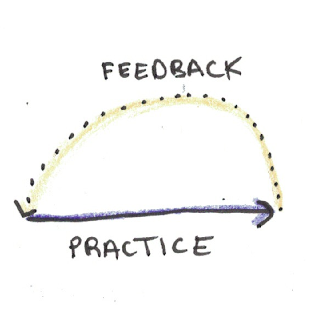 How to Build Skills that Pay (Without Going Back to School): Feedback